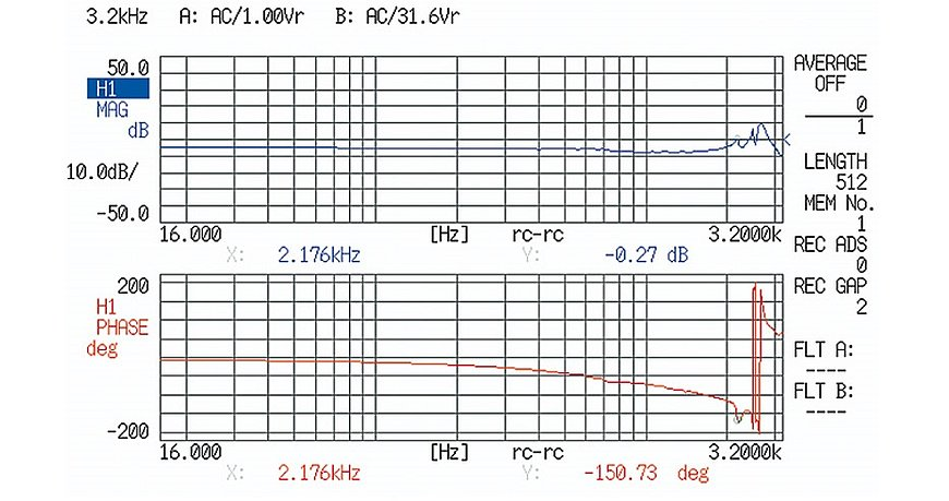PI P-713 Diagram, the resonant frequency of an unloaded P-713 scanner is over 2 kHz