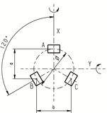 [Translate to Italian:] Arrangement of the actuators of a tripod piezo drive